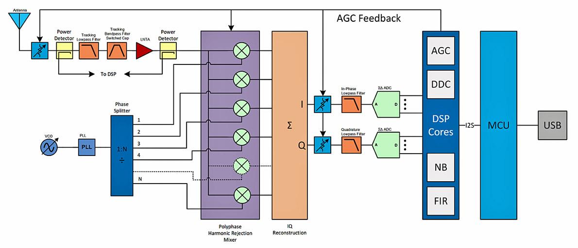 Beste Systemblockdiagramm Bilder - Elektrische ...
